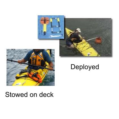 Solo Rescue Assist